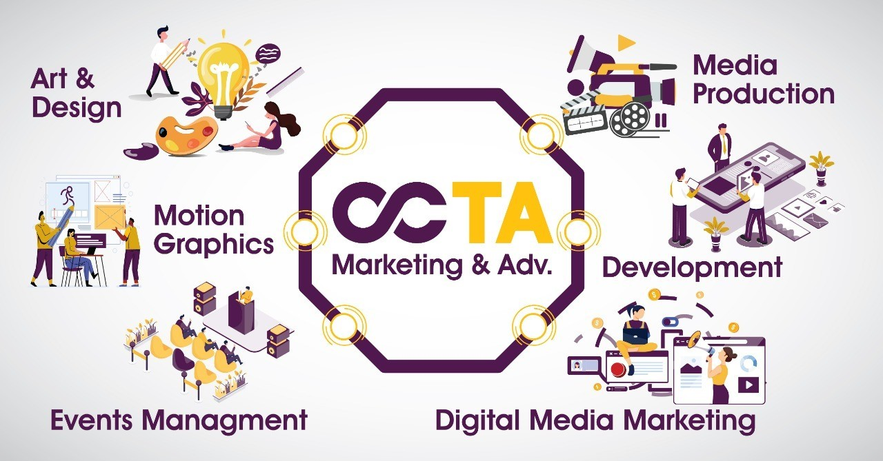 About OCTA